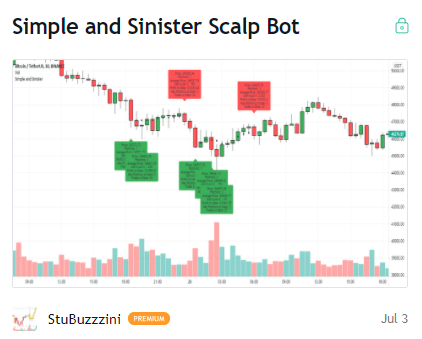 Simple and Sinister Scalp Bot